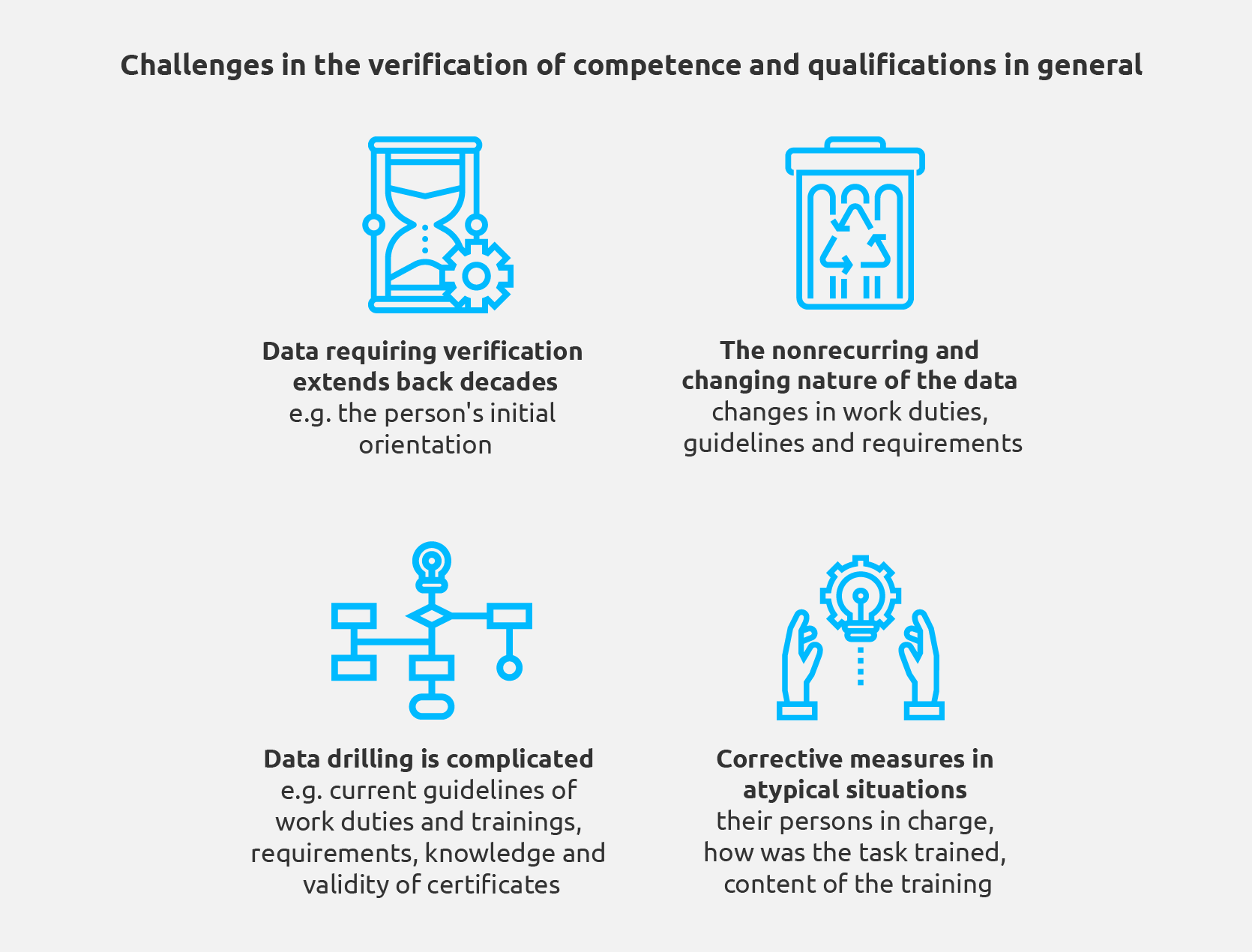 Challenges in the verification of competence and qualifications in general