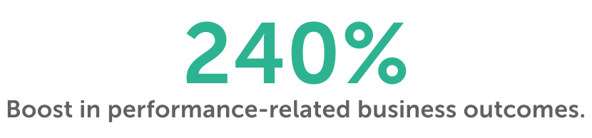 240% boost in performance-related business outcomes.
